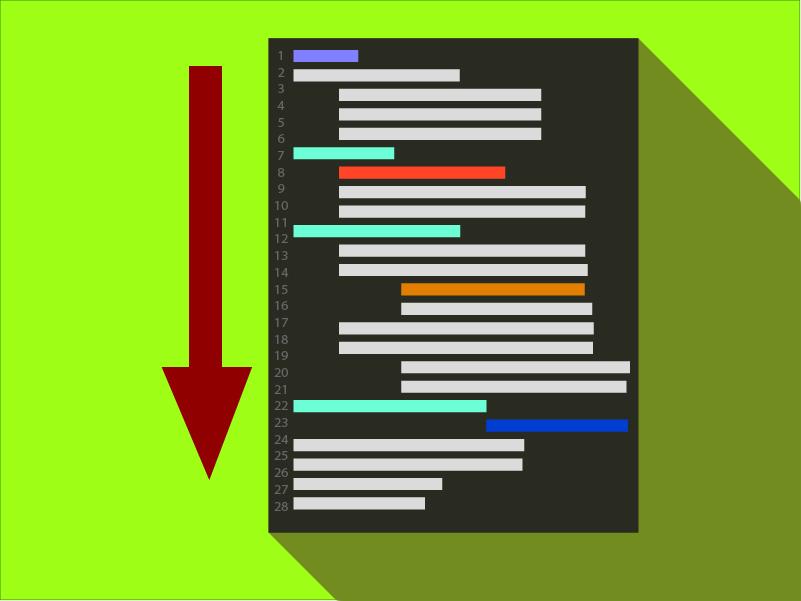 Ordem de execução dos elementos de linguagens de programação