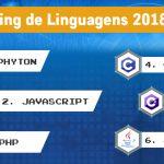 Ranking de Linguagens UTec 2018