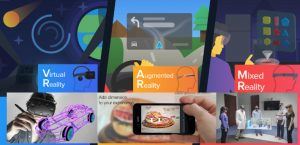 Realidade Virtual, Realidade Aumentada e Mixed Reality
